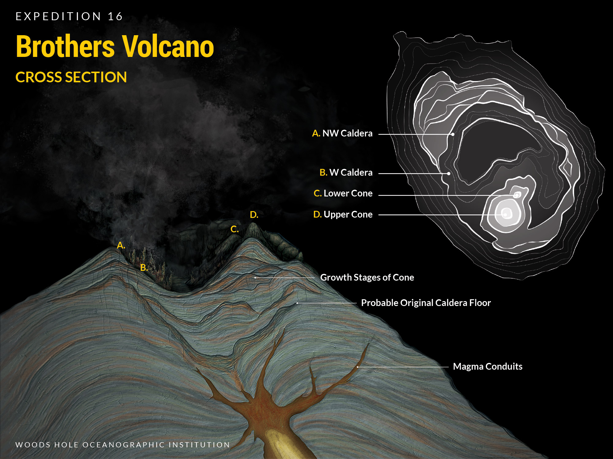 What makes the Brothers Volcano unique? Click to enlarge.